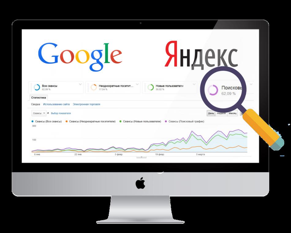 Продвижение сайта через рекламу создание сайта и цена
